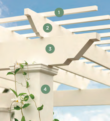 Trex Pergola Kit Components Close-Up