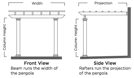 Trex Pergola Kit Attached Diagram