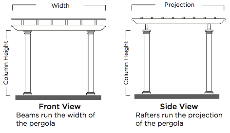 Trex Pergola Kit Freestanding Diagram