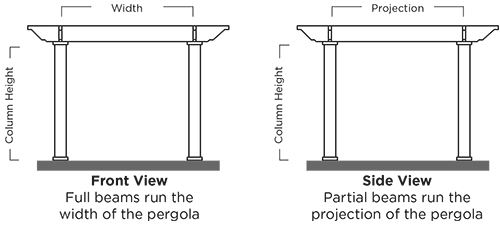 Vision Pergola Projection and Width Diagram